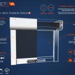 Protecta Awning Screens